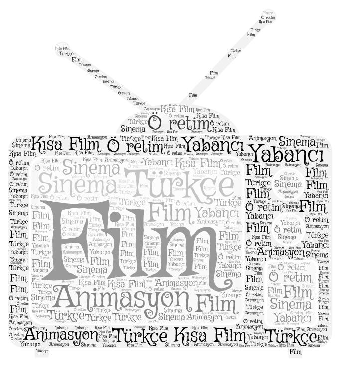 yabancilara-turkce-ogretimi-film-tavsiye