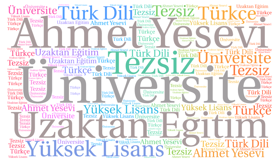ahmet-yesevi-universitesi-yuksek-lisans