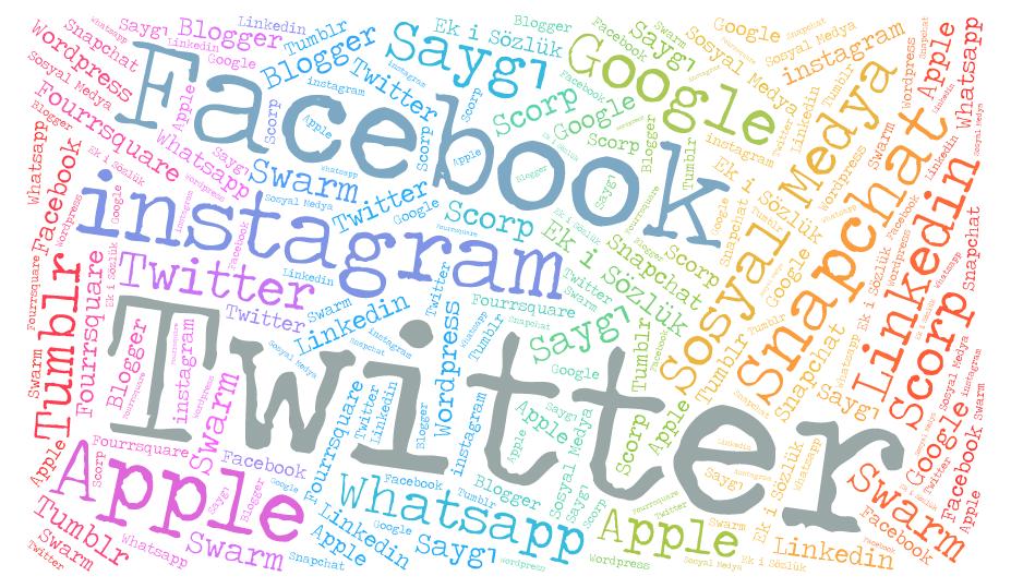 sosyal-medya-dili-saygi
